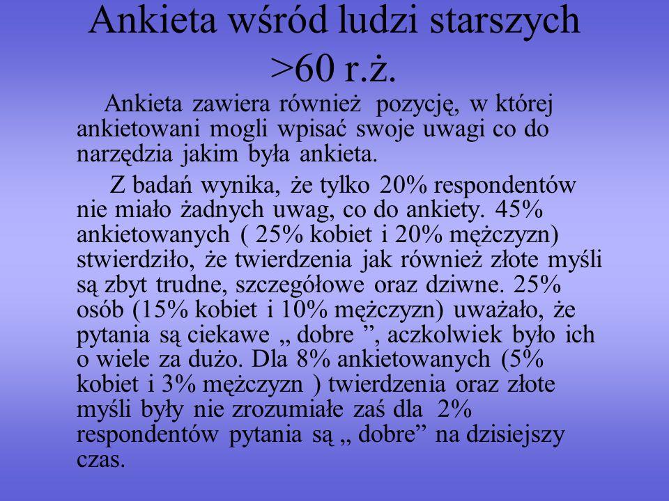Ankieta wśród ludzi starszych >60 r.ż. Ankieta zawiera również pozycję, w której ankietowani mogli wpisać swoje uwagi co do narzędzia jakim była ankie