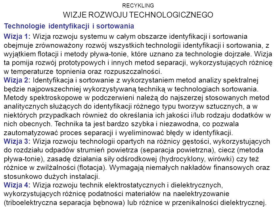 WIZJE ROZWOJU TECHNOLOGICZNEGO RECYKLING Technologie identyfikacji i sortowania Wizja 1: Wizja rozwoju systemu w całym obszarze identyfikacji i sortow