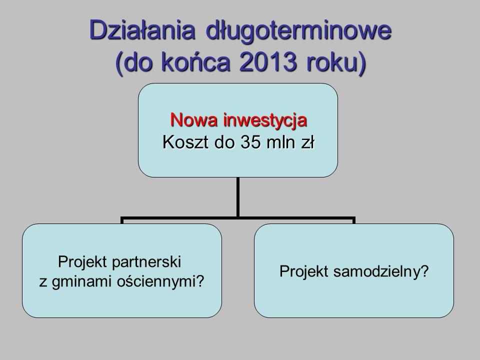 Działania długoterminowe (do końca 2013 roku) Nowa inwestycja Koszt do 35 mln zł Projekt partnerski z gminami ościennymi? Projekt samodzielny?