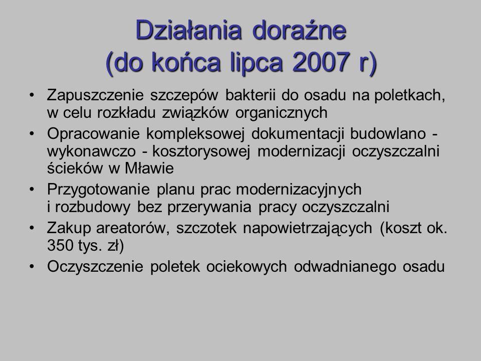 Działania doraźne (do końca lipca 2007 r) Zapuszczenie szczepów bakterii do osadu na poletkach, w celu rozkładu związków organicznych Opracowanie komp