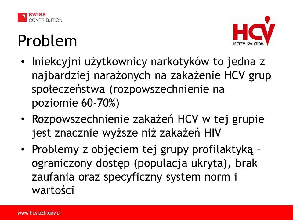 www.hcv.pzh.gov.pl Problem Iniekcyjni użytkownicy narkotyków to jedna z najbardziej narażonych na zakażenie HCV grup społeczeństwa (rozpowszechnienie na poziomie 60-70%) Rozpowszechnienie zakażeń HCV w tej grupie jest znacznie wyższe niż zakażeń HIV Problemy z objęciem tej grupy profilaktyką – ograniczony dostęp (populacja ukryta), brak zaufania oraz specyficzny system norm i wartości