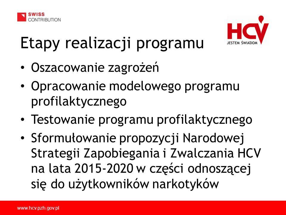 www.hcv.pzh.gov.pl Etapy realizacji programu Oszacowanie zagrożeń Opracowanie modelowego programu profilaktycznego Testowanie programu profilaktycznego Sformułowanie propozycji Narodowej Strategii Zapobiegania i Zwalczania HCV na lata 2015-2020 w części odnoszącej się do użytkowników narkotyków