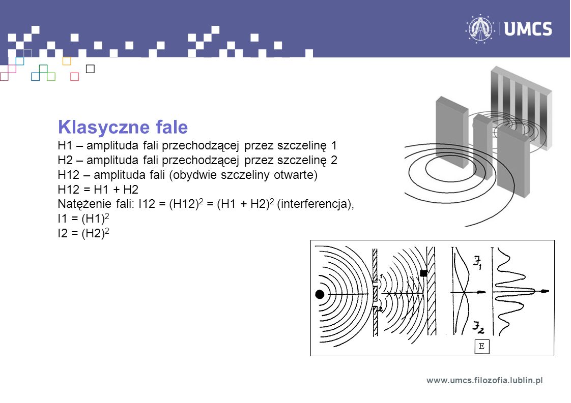 Klasyczne fale H1 – amplituda fali przechodzącej przez szczelinę 1 H2 – amplituda fali przechodzącej przez szczelinę 2 H12 – amplituda fali (obydwie szczeliny otwarte) H12 = H1 + H2 Natężenie fali: I12 = (H12) 2 = (H1 + H2) 2 (interferencja), I1 = (H1) 2 I2 = (H2) 2 www.umcs.filozofia.lublin.pl