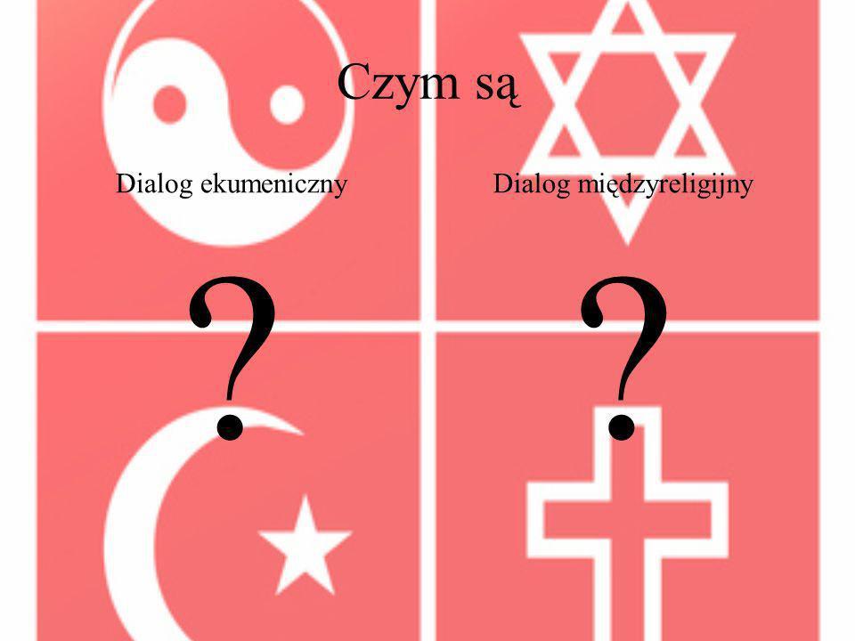 Czym są Dialog ekumeniczny ? Dialog międzyreligijny ?
