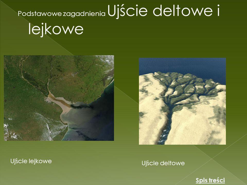 rybołówstwo nawadnianie terenów rolnych wytwarzanie energii elektrycznej (elektrownie wodne) rozwój turystyki drogi transportowe Spis treści