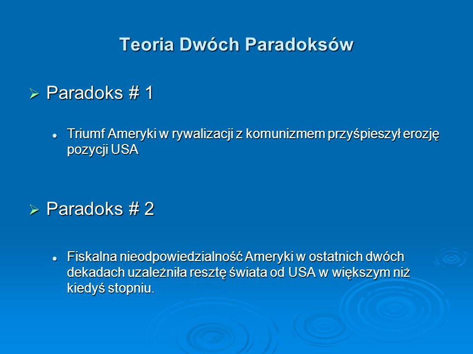 Teoria Dwóch Paradoksów Paradoks # 1 Paradoks # 1 Triumf Ameryki w rywalizacji z komunizmem przyśpieszył erozję pozycji USA Triumf Ameryki w rywalizac