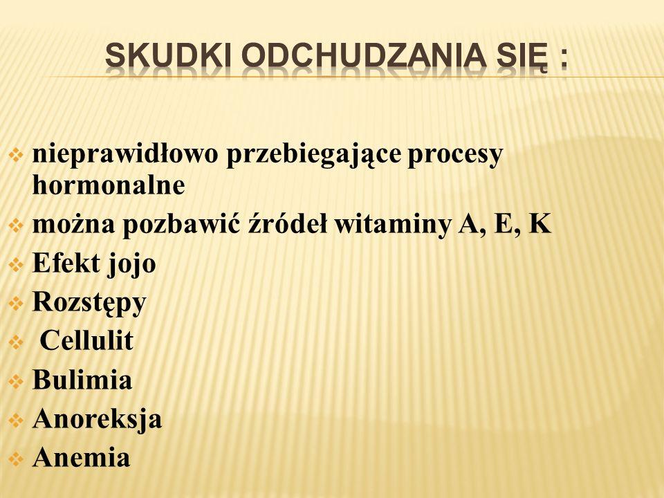 nieprawidłowo przebiegające procesy hormonalne można pozbawić źródeł witaminy A, E, K Efekt jojo Rozstępy Cellulit Bulimia Anoreksja Anemia