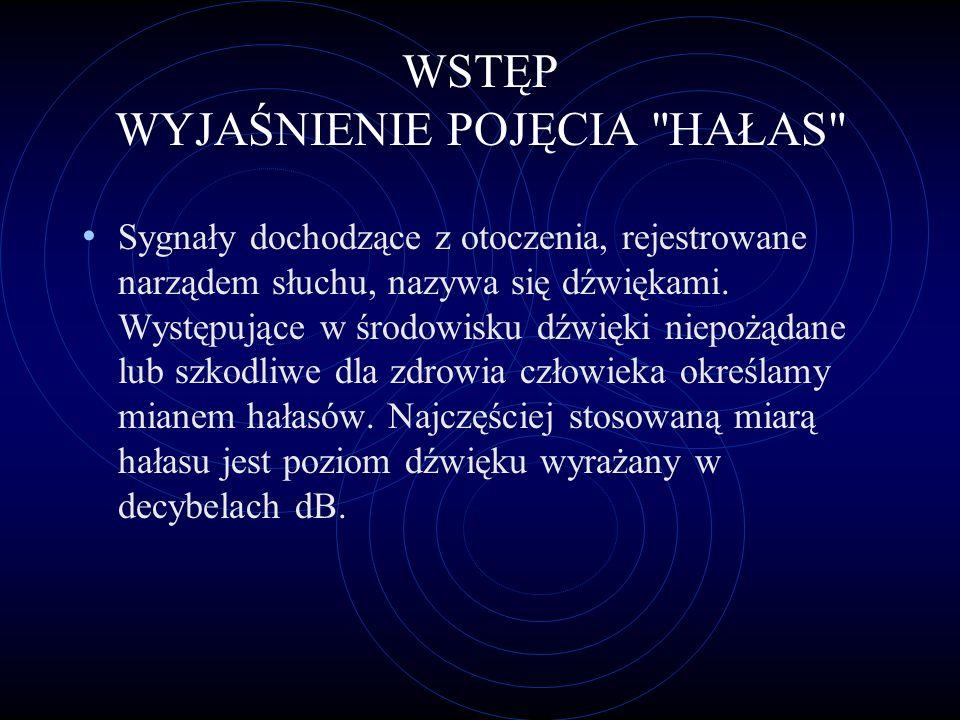WSTĘP WYJAŚNIENIE POJĘCIA HAŁAS Sygnały dochodzące z otoczenia, rejestrowane narządem słuchu, nazywa się dźwiękami.