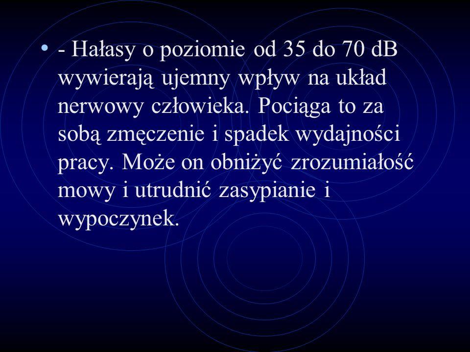 - Hałasy o poziomie poniżej 35 dB nie są szkodliwe dla zdrowia, ale mogą być denerwujące. Do hałasów tych zalicza się np. szum wody, brzęk przekładany