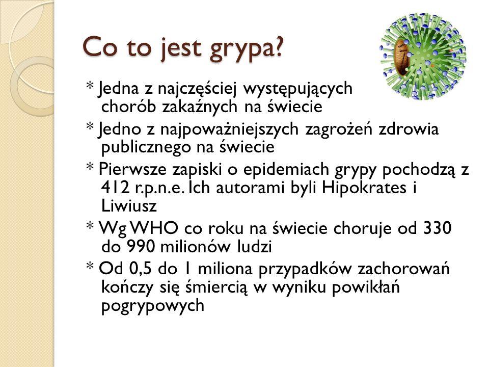 Co to jest grypa? * Jedna z najczęściej występujących chorób zakaźnych na świecie * Jedno z najpoważniejszych zagrożeń zdrowia publicznego na świecie