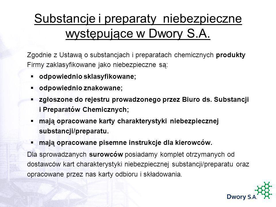 Substancje i preparaty niebezpieczne występujące w Dwory S.A. Zgodnie z Ustawą o substancjach i preparatach chemicznych produkty Firmy zaklasyfikowane