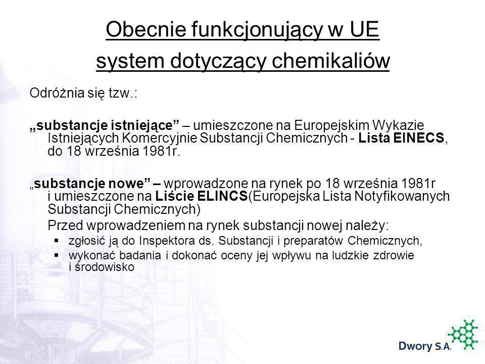 Obecnie funkcjonujący w UE system dotyczący chemikaliów Odróżnia się tzw.: substancje istniejące – umieszczone na Europejskim Wykazie Istniejących Kom