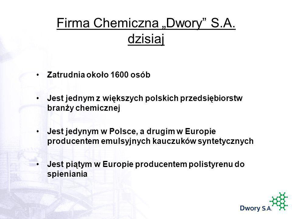 Firma Chemiczna Dwory S.A. dzisiaj Zatrudnia około 1600 osób Jest jednym z większych polskich przedsiębiorstw branży chemicznej Jest jedynym w Polsce,