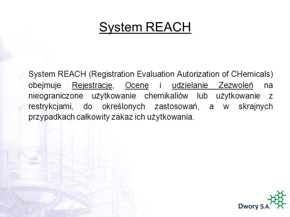 System REACH System REACH (Registration Evaluation Autorization of CHemicals) obejmuje Rejestrację, Ocenę i udzielanie Zezwoleń na nieograniczone użyt