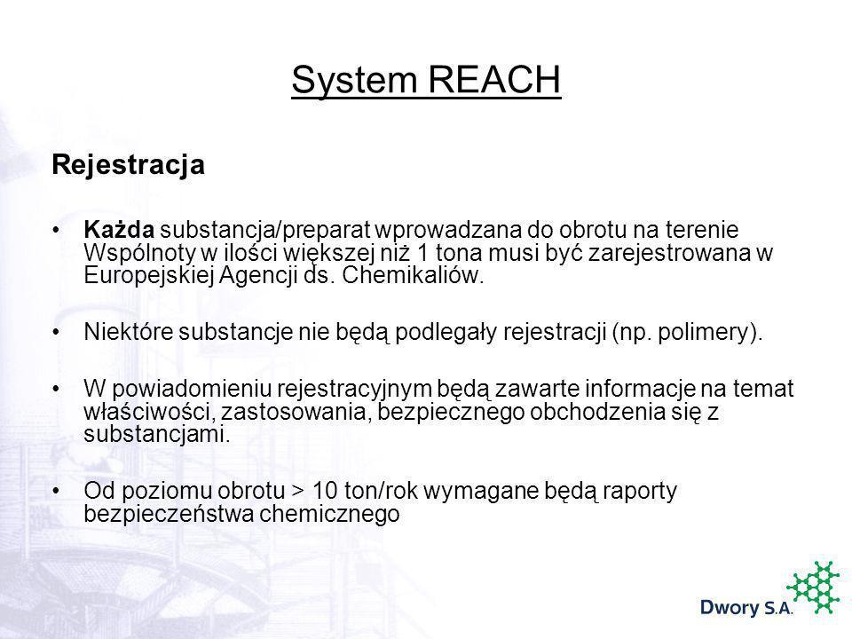 System REACH Rejestracja Każda substancja/preparat wprowadzana do obrotu na terenie Wspólnoty w ilości większej niż 1 tona musi być zarejestrowana w E