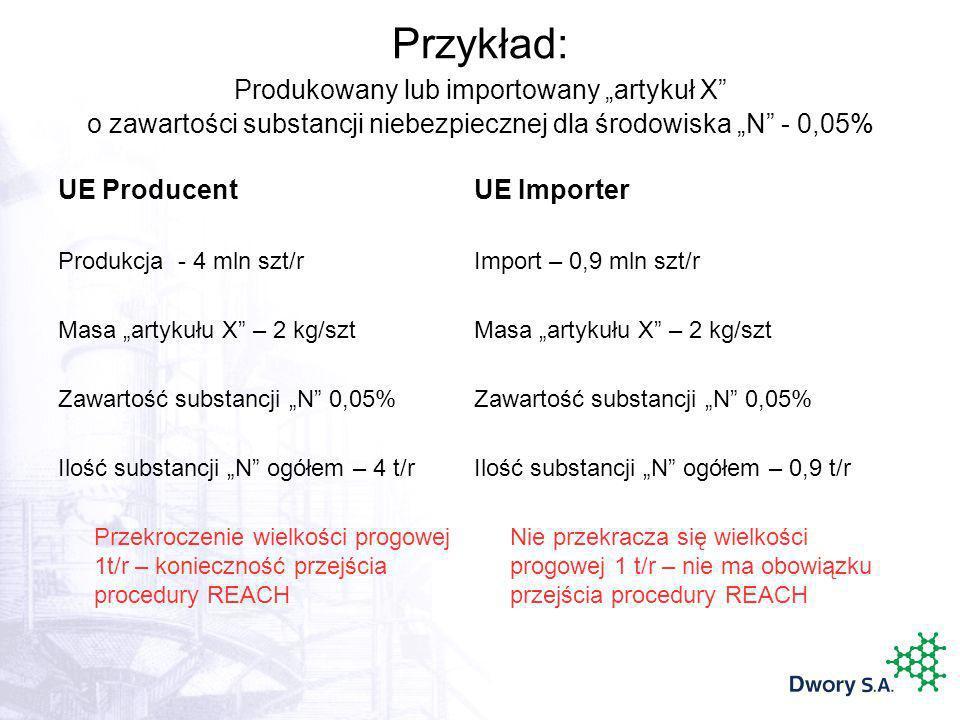 Przykład: Produkowany lub importowany artykuł X o zawartości substancji niebezpiecznej dla środowiska N - 0,05% UE Producent Produkcja - 4 mln szt/r M