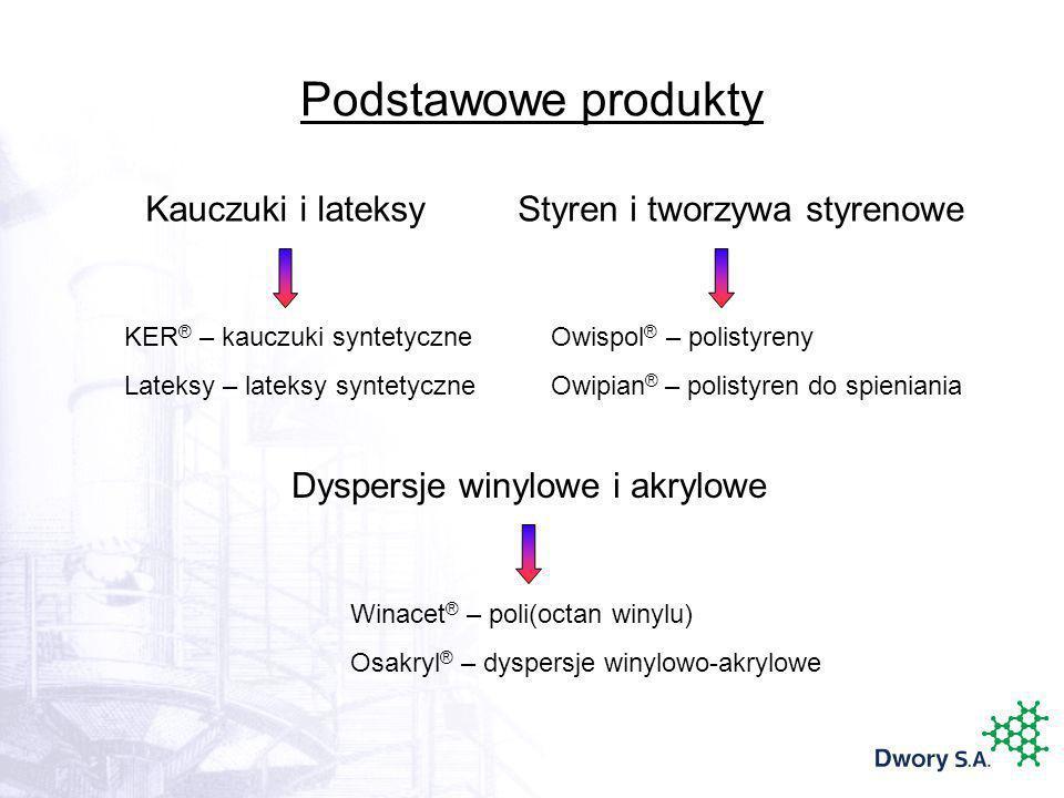 Podstawowe produkty Kauczuki i lateksyStyren i tworzywa styrenowe Dyspersje winylowe i akrylowe KER ® – kauczuki syntetyczne Lateksy – lateksy syntety