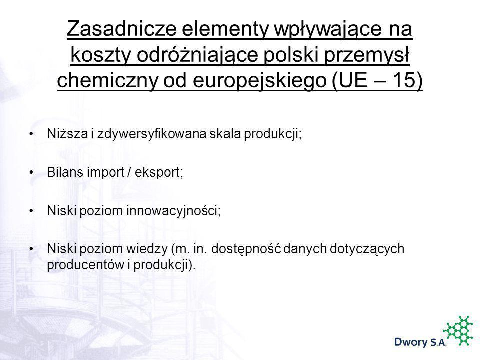 Zasadnicze elementy wpływające na koszty odróżniające polski przemysł chemiczny od europejskiego (UE – 15) Niższa i zdywersyfikowana skala produkcji;