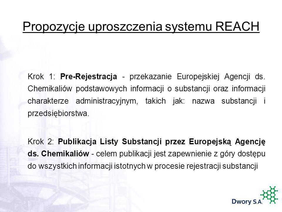 Propozycje uproszczenia systemu REACH Krok 1: Pre-Rejestracja - przekazanie Europejskiej Agencji ds. Chemikaliów podstawowych informacji o substancji