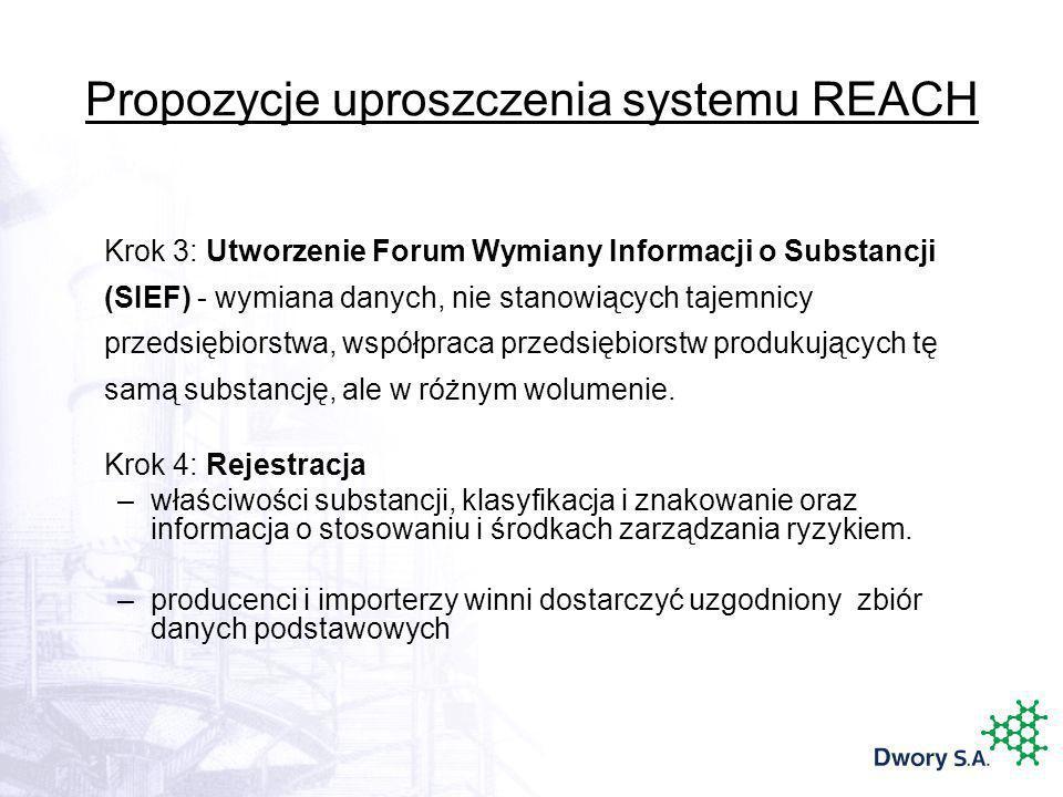 Propozycje uproszczenia systemu REACH Krok 3: Utworzenie Forum Wymiany Informacji o Substancji (SIEF) - wymiana danych, nie stanowiących tajemnicy prz