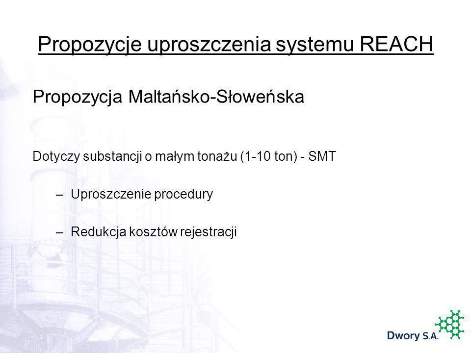 Propozycje uproszczenia systemu REACH Propozycja Maltańsko-Słoweńska Dotyczy substancji o małym tonażu (1-10 ton) - SMT –Uproszczenie procedury –Reduk