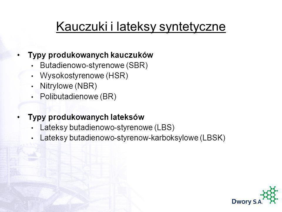 Kauczuki i lateksy syntetyczne Typy produkowanych kauczuków Butadienowo-styrenowe (SBR) Wysokostyrenowe (HSR) Nitrylowe (NBR) Polibutadienowe (BR) Typ