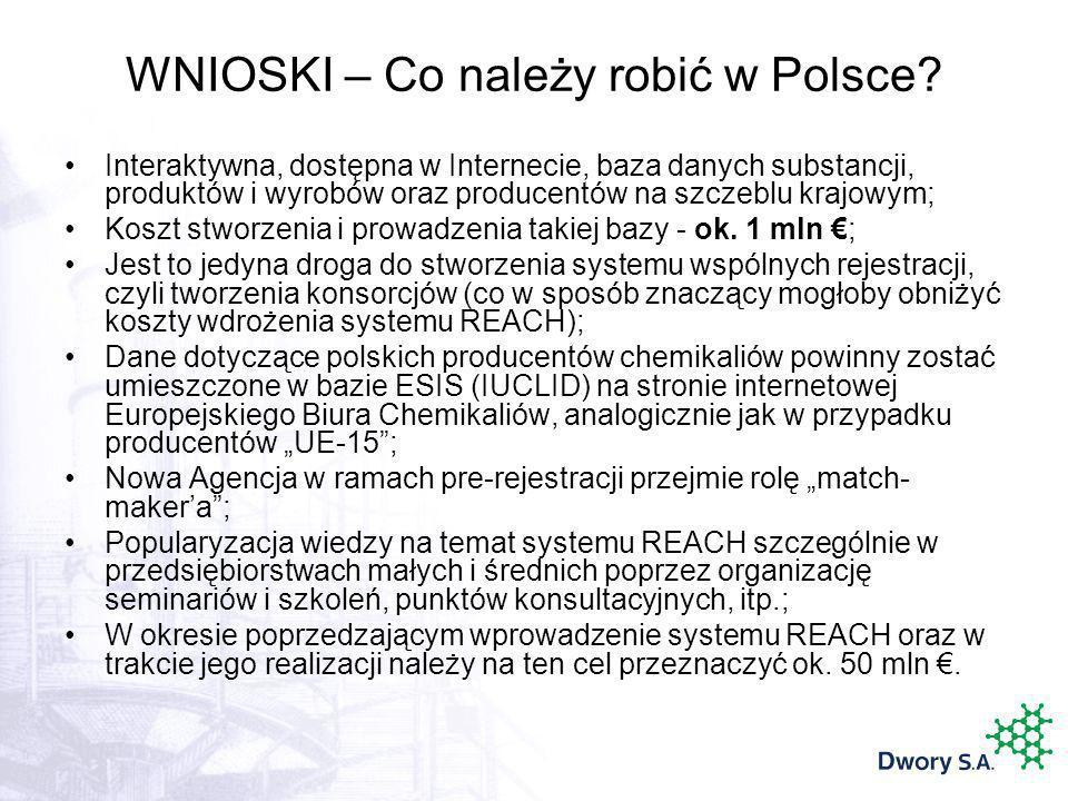 WNIOSKI – Co należy robić w Polsce? Interaktywna, dostępna w Internecie, baza danych substancji, produktów i wyrobów oraz producentów na szczeblu kraj