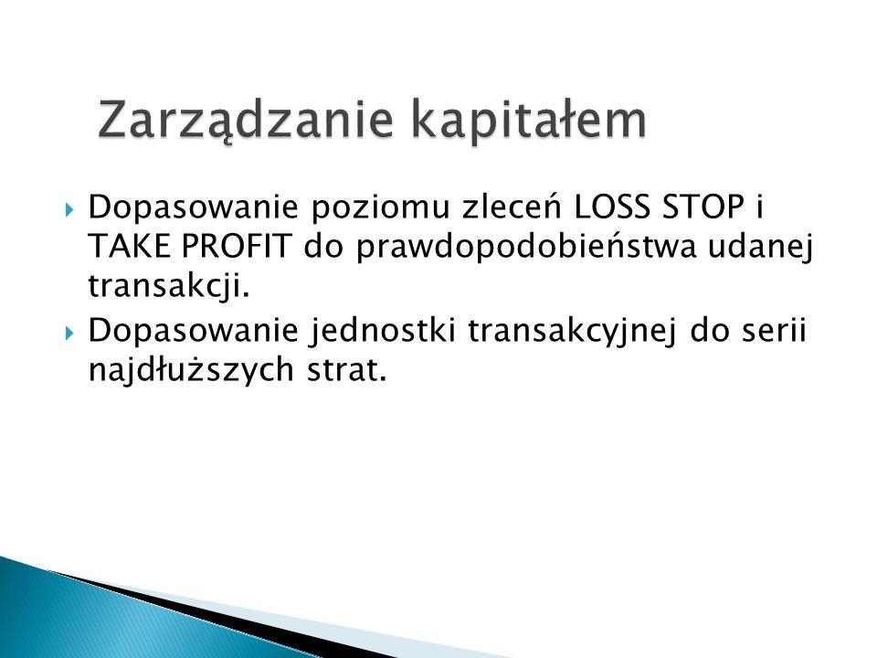 Dopasowanie poziomu zleceń LOSS STOP i TAKE PROFIT do prawdopodobieństwa udanej transakcji. Dopasowanie jednostki transakcyjnej do serii najdłuższych