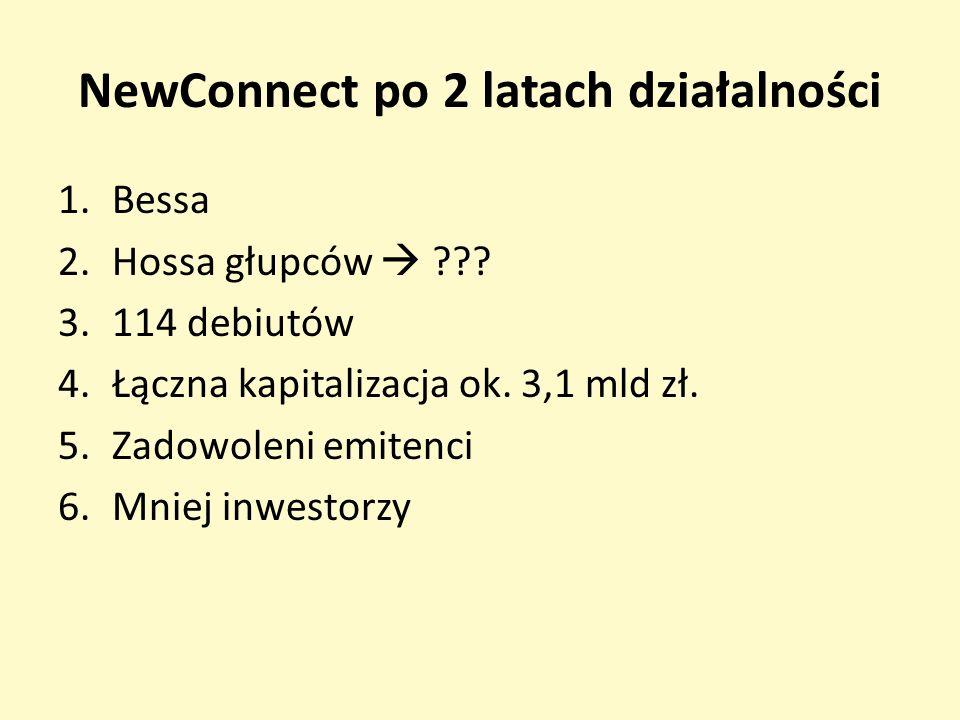 NewConnect po 2 latach działalności 1.Bessa 2.Hossa głupców .