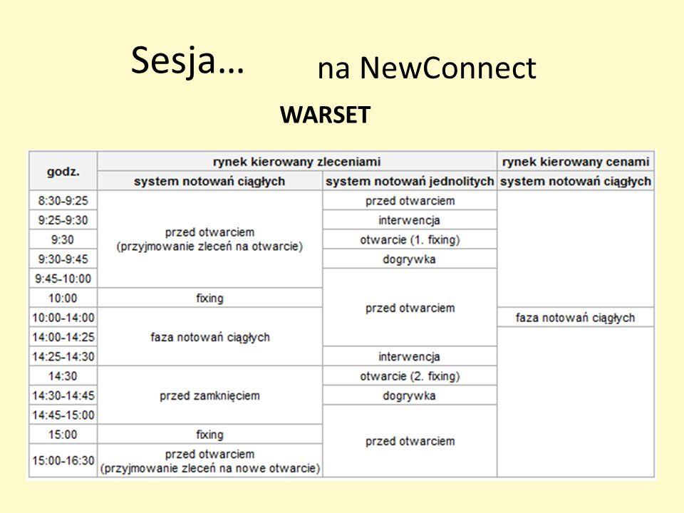 Sesja… na NewConnect WARSET