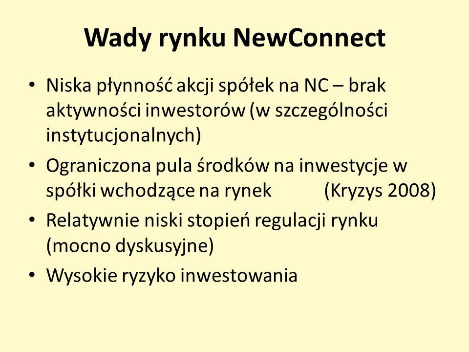 Wady rynku NewConnect Niska płynność akcji spółek na NC – brak aktywności inwestorów (w szczególności instytucjonalnych) Ograniczona pula środków na inwestycje w spółki wchodzące na rynek (Kryzys 2008) Relatywnie niski stopień regulacji rynku (mocno dyskusyjne) Wysokie ryzyko inwestowania