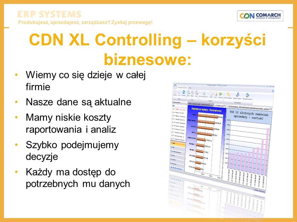 Produkujesz, sprzedajesz, zarządzasz? Zyskaj przewagę! CDN XL Controlling – korzyści biznesowe: Wiemy co się dzieje w całej firmie Nasze dane są aktua