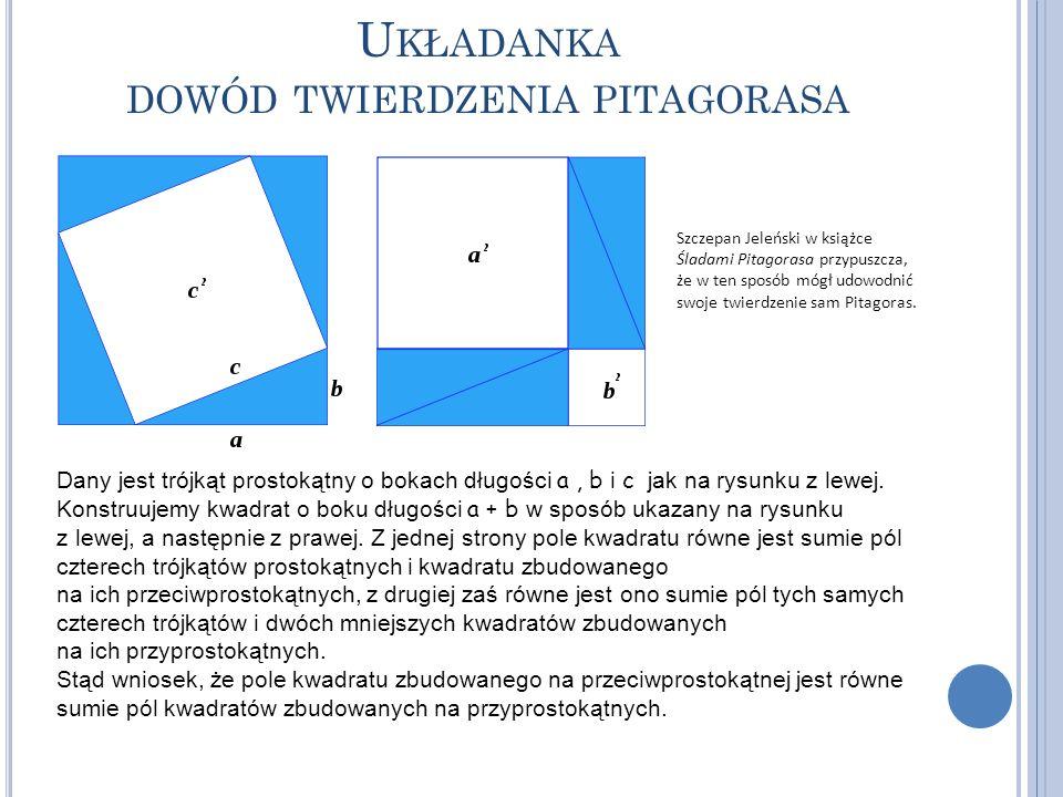 U KŁADANKA DOWÓD TWIERDZENIA PITAGORASA Dany jest trójkąt prostokątny o bokach długości a, b i c jak na rysunku z lewej. Konstruujemy kwadrat o boku d