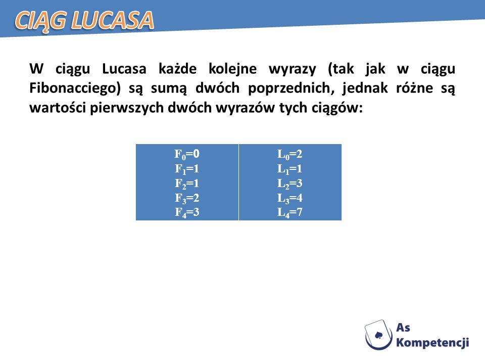 W ciągu Lucasa każde kolejne wyrazy (tak jak w ciągu Fibonacciego) są sumą dwóch poprzednich, jednak różne są wartości pierwszych dwóch wyrazów tych ciągów: F 0 = 0 F 1 =1 F 2 =1 F 3 =2 F 4 =3 L 0 =2 L 1 =1 L 2 =3 L 3 =4 L 4 =7