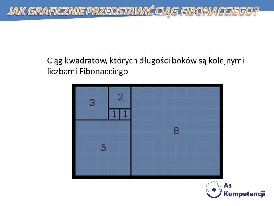 Ciąg kwadratów, których długości boków są kolejnymi liczbami Fibonacciego