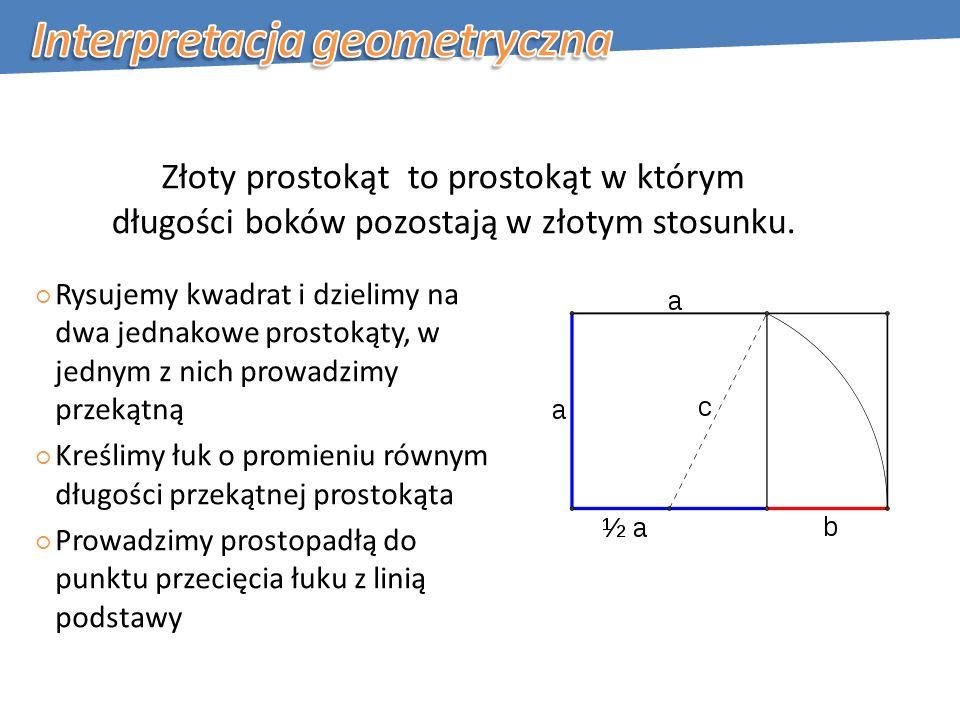 Rysujemy kwadrat i dzielimy na dwa jednakowe prostokąty, w jednym z nich prowadzimy przekątną Kreślimy łuk o promieniu równym długości przekątnej prostokąta Prowadzimy prostopadłą do punktu przecięcia łuku z linią podstawy Złoty prostokąt to prostokąt w którym długości boków pozostają w złotym stosunku.