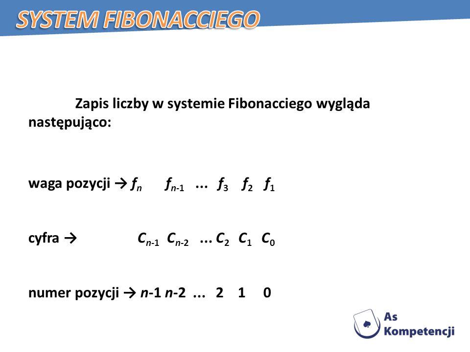 Zapis liczby w systemie Fibonacciego wygląda następująco: waga pozycji f n f n-1...