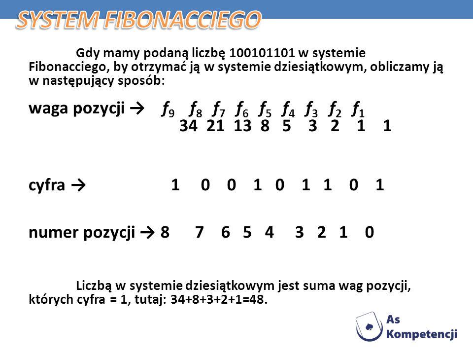 Gdy mamy podaną liczbę 100101101 w systemie Fibonacciego, by otrzymać ją w systemie dziesiątkowym, obliczamy ją w następujący sposób: waga pozycji f 9 f 8 f 7 f 6 f 5 f 4 f 3 f 2 f 1 34 21 13 8 5 3 2 1 1 cyfra 1 0 0 1 0 1 1 0 1 numer pozycji 8 7 6 5 4 3 2 1 0 Liczbą w systemie dziesiątkowym jest suma wag pozycji, których cyfra = 1, tutaj: 34+8+3+2+1=48.