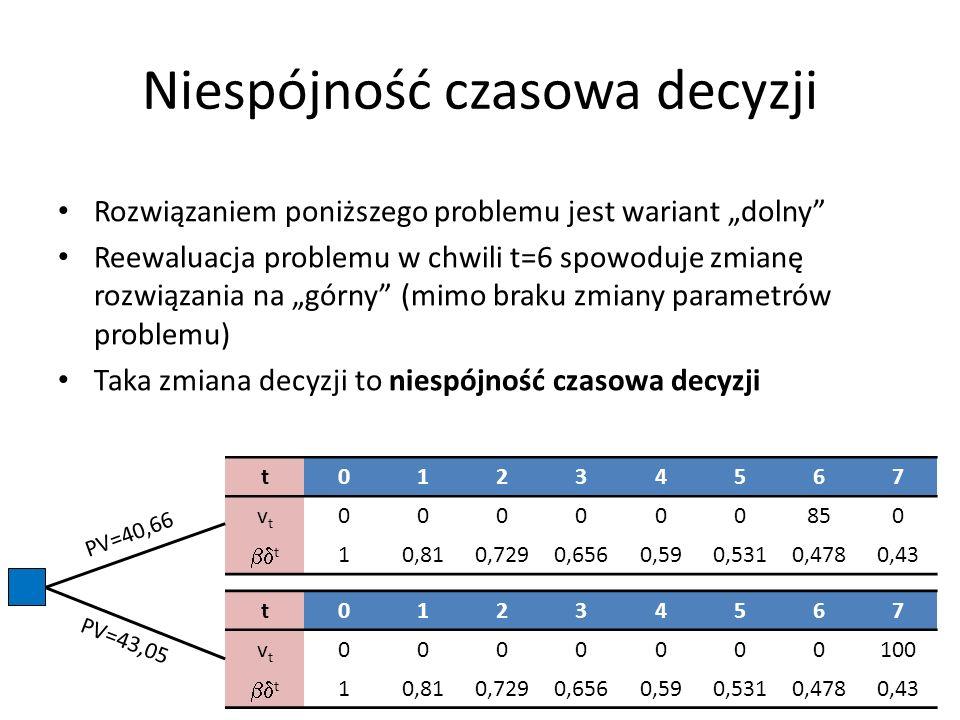 Niespójność czasowa decyzji Rozwiązaniem poniższego problemu jest wariant dolny Reewaluacja problemu w chwili t=6 spowoduje zmianę rozwiązania na górn
