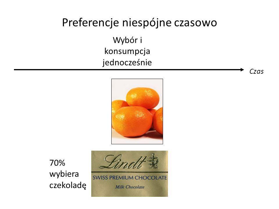 Preferencje niespójne czasowo Czas Wybór i konsumpcja jednocześnie 70% wybiera czekoladę