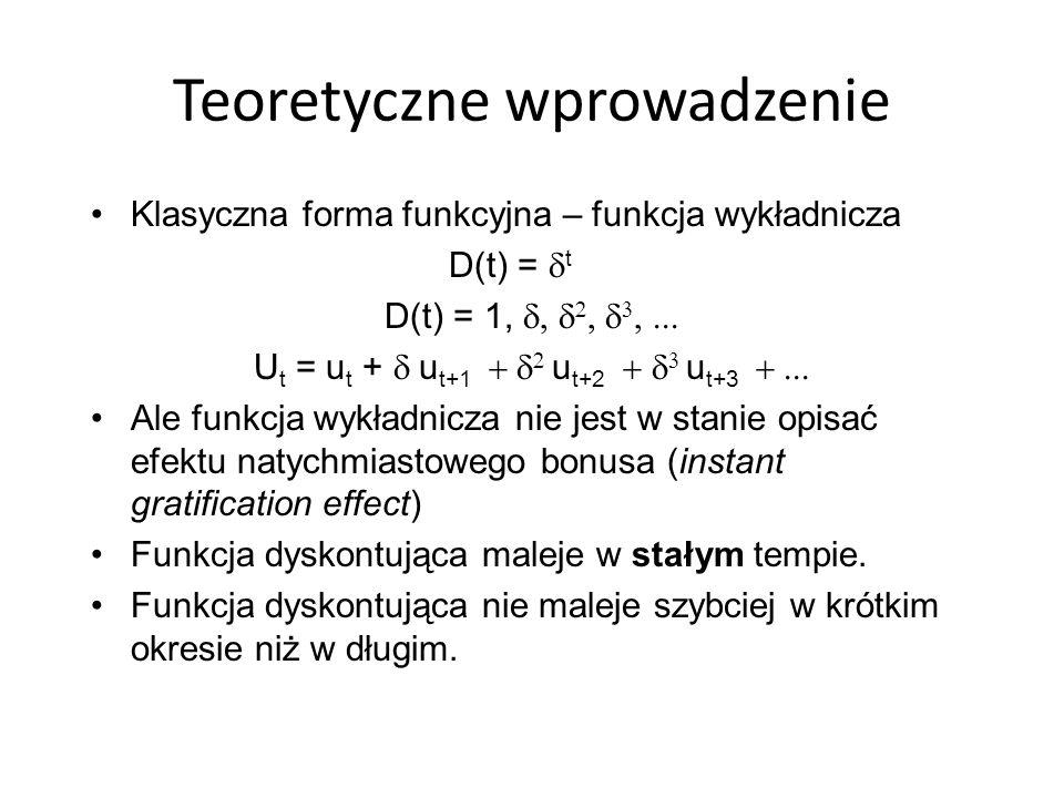 Klasyczna forma funkcyjna – funkcja wykładnicza D(t) = t D(t) = 1, U t = u t + u t+1 u t+2 u t+3 Ale funkcja wykładnicza nie jest w stanie opisać efek