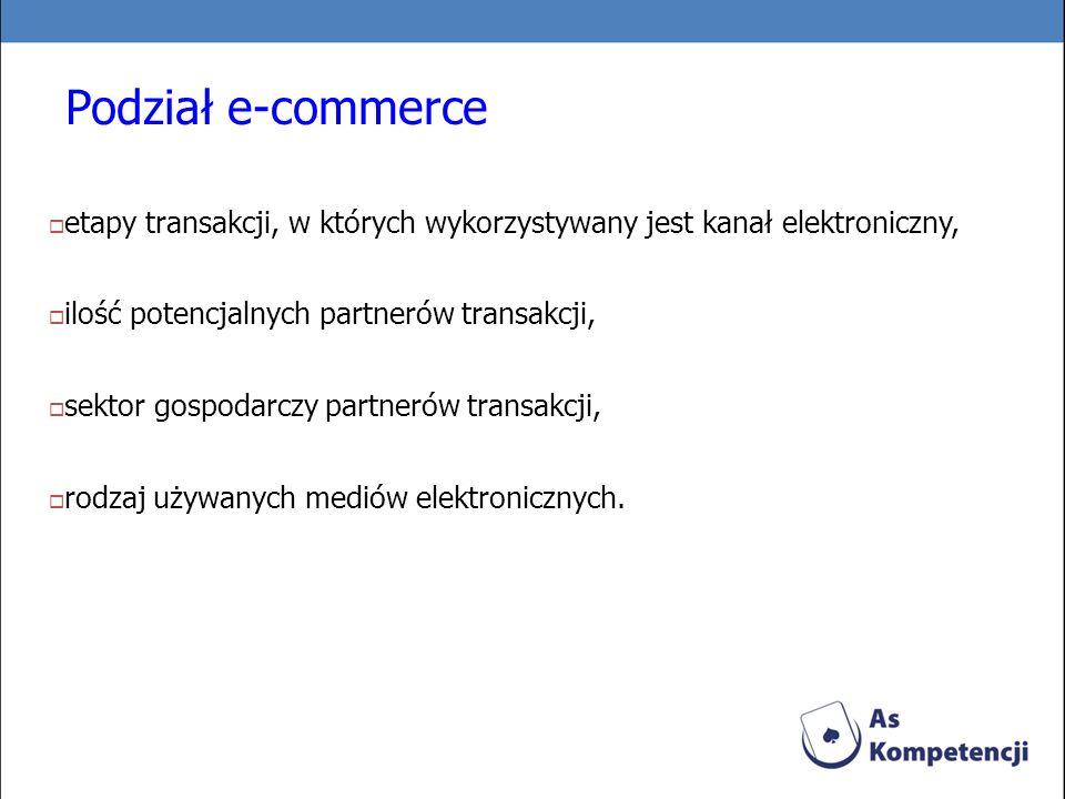Podział e-commerce etapy transakcji, w których wykorzystywany jest kanał elektroniczny, ilość potencjalnych partnerów transakcji, sektor gospodarczy p