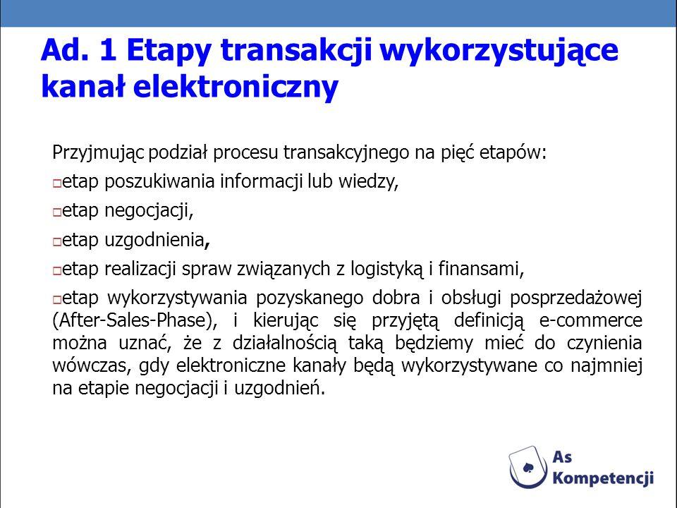 Ad. 1 Etapy transakcji wykorzystujące kanał elektroniczny Przyjmując podział procesu transakcyjnego na pięć etapów: etap poszukiwania informacji lub w