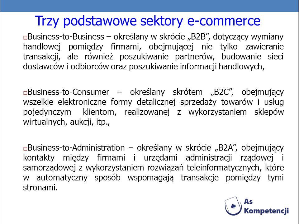 Trzy podstawowe sektory e-commerce Business-to-Business – określany w skrócie B2B, dotyczący wymiany handlowej pomiędzy firmami, obejmującej nie tylko