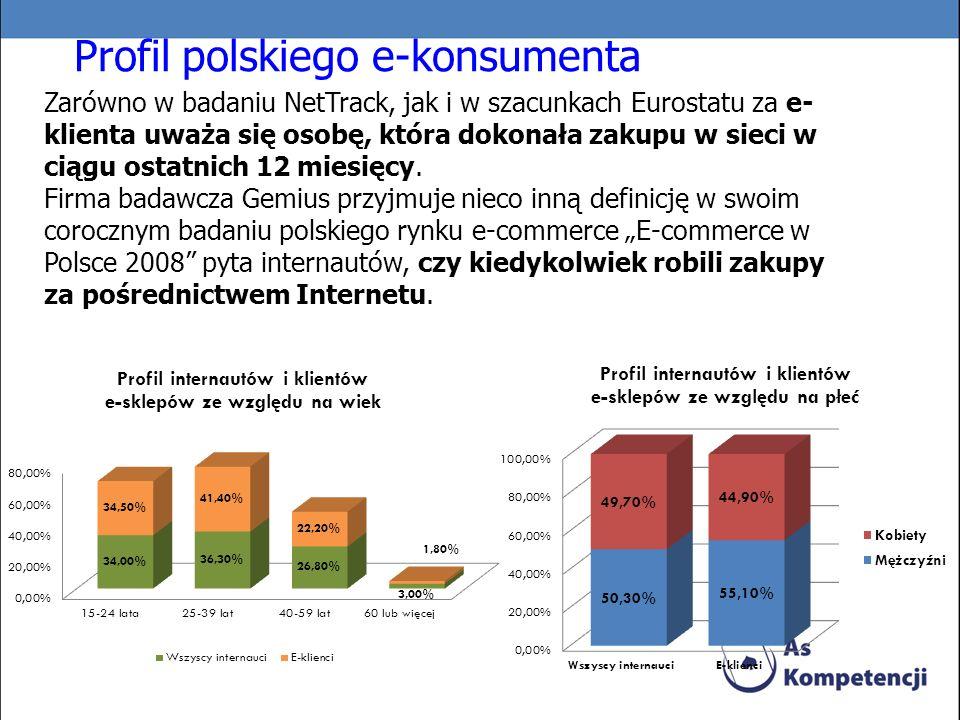 Profil polskiego e-konsumenta Zarówno w badaniu NetTrack, jak i w szacunkach Eurostatu za e- klienta uważa się osobę, która dokonała zakupu w sieci w
