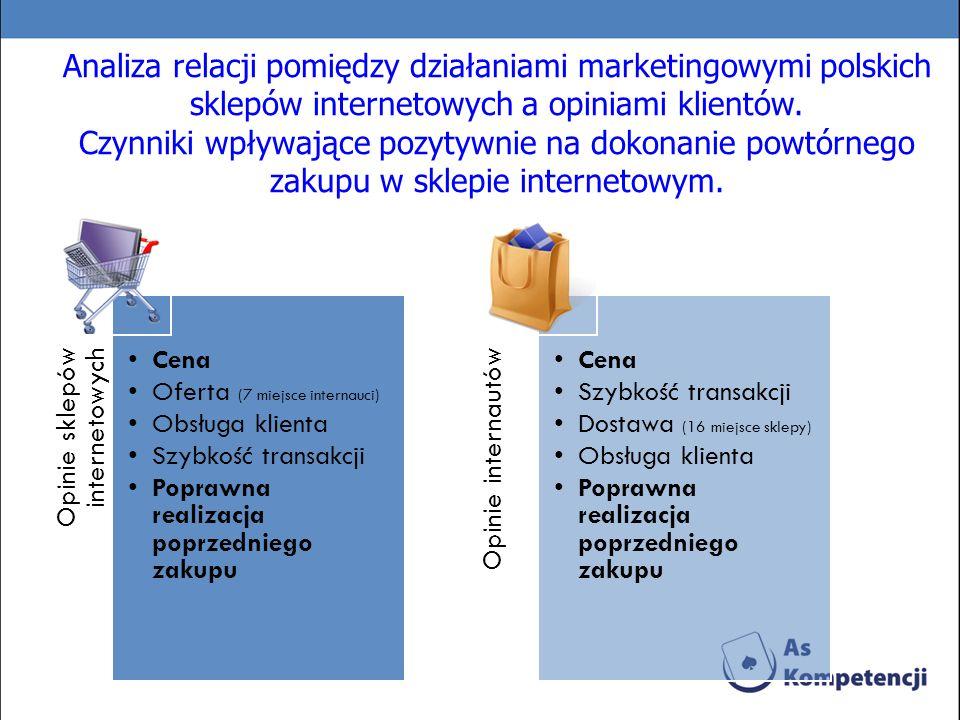 Analiza relacji pomiędzy działaniami marketingowymi polskich sklepów internetowych a opiniami klientów. Czynniki wpływające pozytywnie na dokonanie po