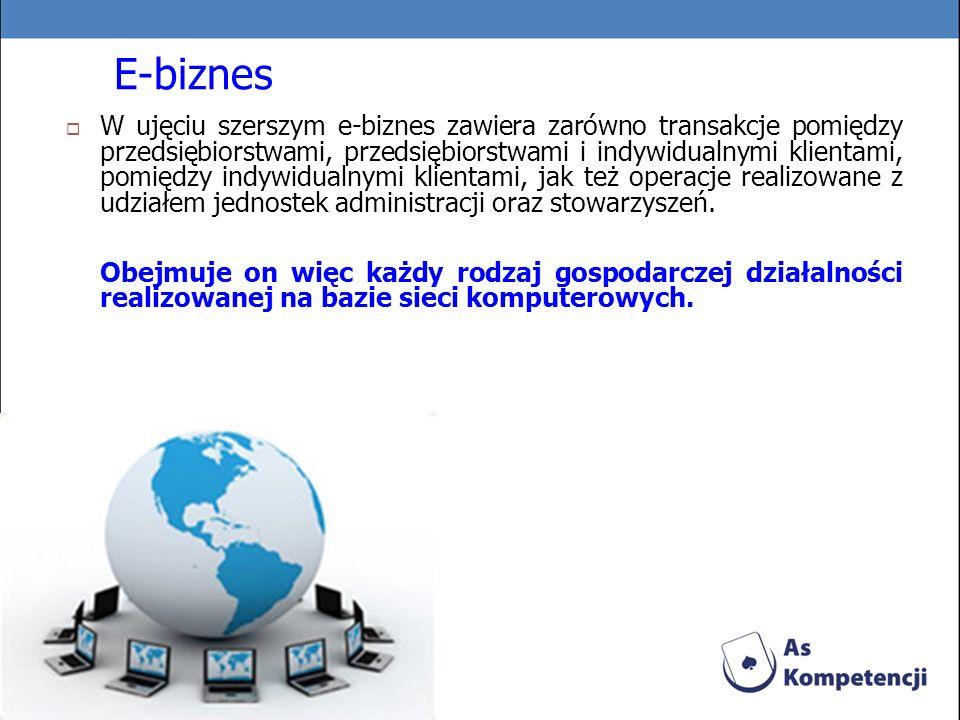 E-biznes W ujęciu szerszym e-biznes zawiera zarówno transakcje pomiędzy przedsiębiorstwami, przedsiębiorstwami i indywidualnymi klientami, pomiędzy in