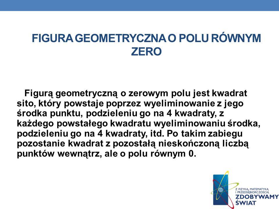 FIGURA GEOMETRYCZNA O POLU RÓWNYM ZERO Figurą geometryczną o zerowym polu jest kwadrat sito, który powstaje poprzez wyeliminowanie z jego środka punkt