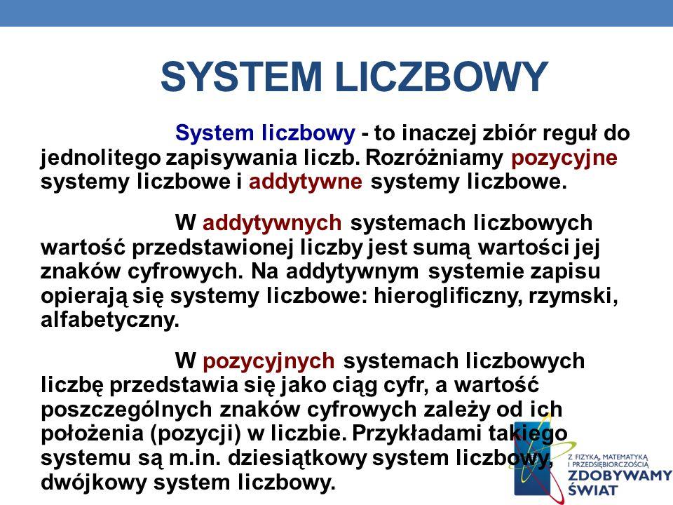 SYSTEM LICZBOWY System liczbowy - to inaczej zbiór reguł do jednolitego zapisywania liczb. Rozróżniamy pozycyjne systemy liczbowe i addytywne systemy