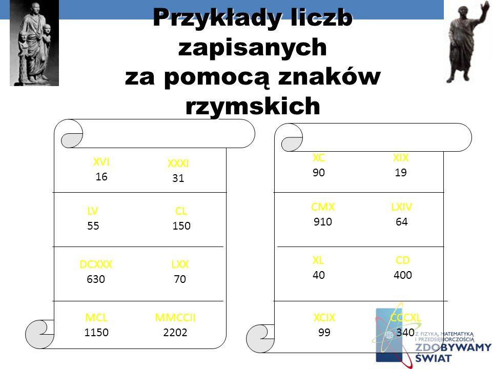 Przykłady liczb zapisanych za pomocą znaków rzymskich XVI 16 LV 55 DCXXX 630 LXX 70 MCL 1150 XXXI 31 CL 150 MMCCII 2202 XL 40 XCIX 99 XIX 19 XC 90 CMX